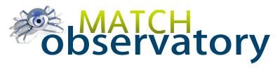 Match Observatory