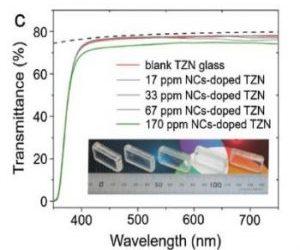 A new paradigm for hybrid optical materials