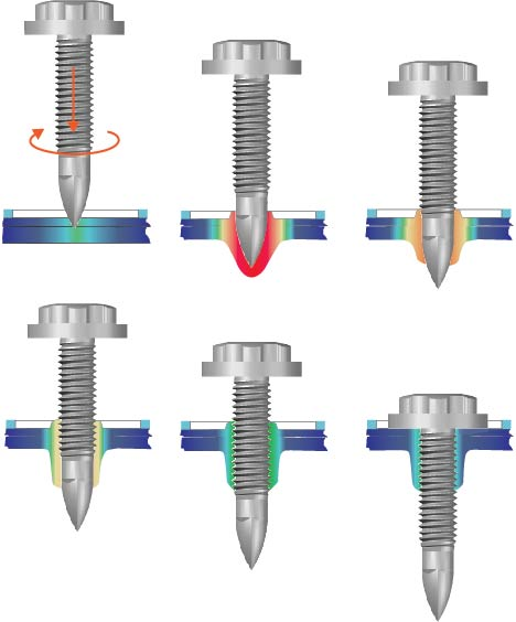High-Strength Lightweight Joints Using 'Flow Drill Screw' Technology